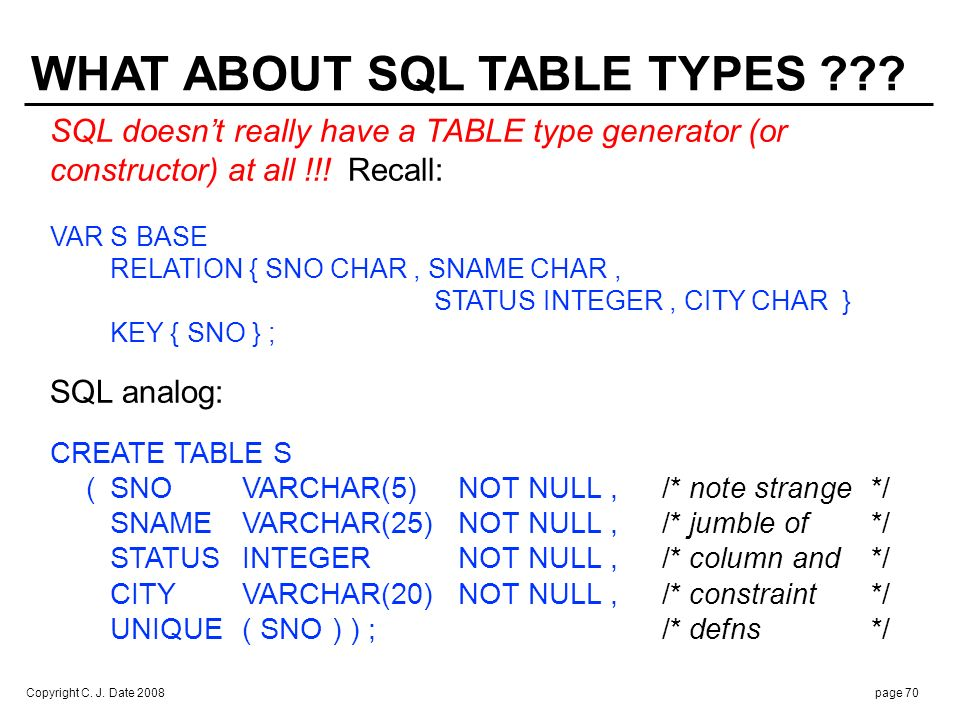 Copyright C. J. Date 2008page 70 SQL doesnt really have a TABLE type generator (or constructor) at all !!! Recall: VAR S BASE RELATION { SNO CHAR, SNA