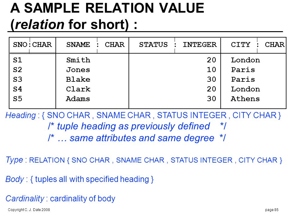 Copyright C. J. Date 2008page 85 A SAMPLE RELATION VALUE (relation for short) : SNO:CHAR SNAME : CHAR STATUS : INTEGER CITY : CHAR S1 Smith 20 London