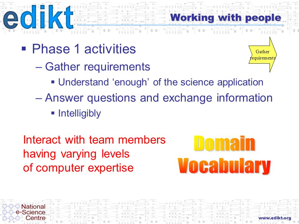 www.edikt.org Working with people Phase 1 activities –Gather requirements Understand enough of the science application –Answer questions and exchange information Intelligibly Interact with team members having varying levels of computer expertise Gather requirements