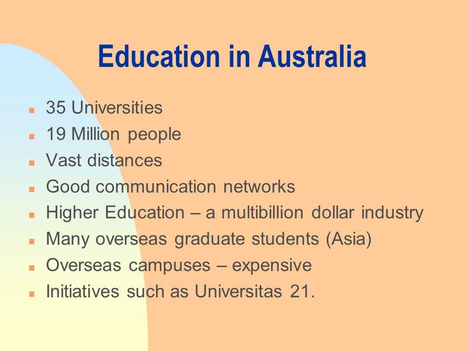 Education in Australia n 35 Universities n 19 Million people n Vast distances n Good communication networks n Higher Education – a multibillion dollar industry n Many overseas graduate students (Asia) n Overseas campuses – expensive n Initiatives such as Universitas 21.