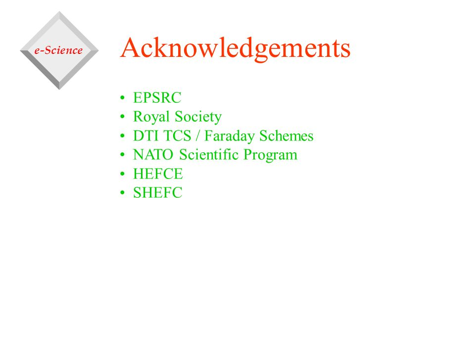 Acknowledgements EPSRC Royal Society DTI TCS / Faraday Schemes NATO Scientific Program HEFCE SHEFC e-Science