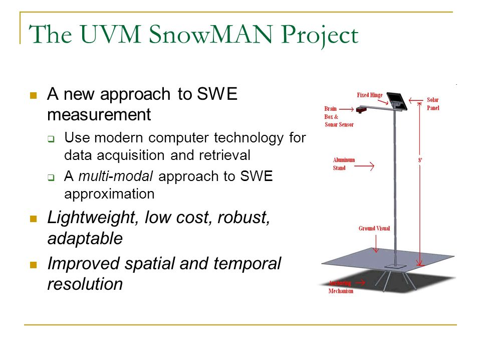 The UVM SnowMAN Project A new approach to SWE measurement Use modern computer technology for data acquisition and retrieval A multi-modal approach to SWE approximation Lightweight, low cost, robust, adaptable Improved spatial and temporal resolution