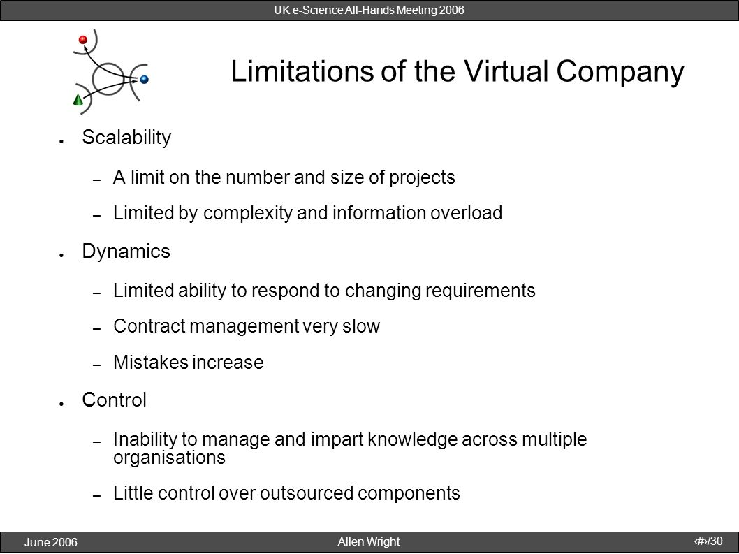 Allen Wright June 2006 15/30 UK e-Science All-Hands Meeting 2006 Limitations of the Virtual Company Scalability – A limit on the number and size of pr