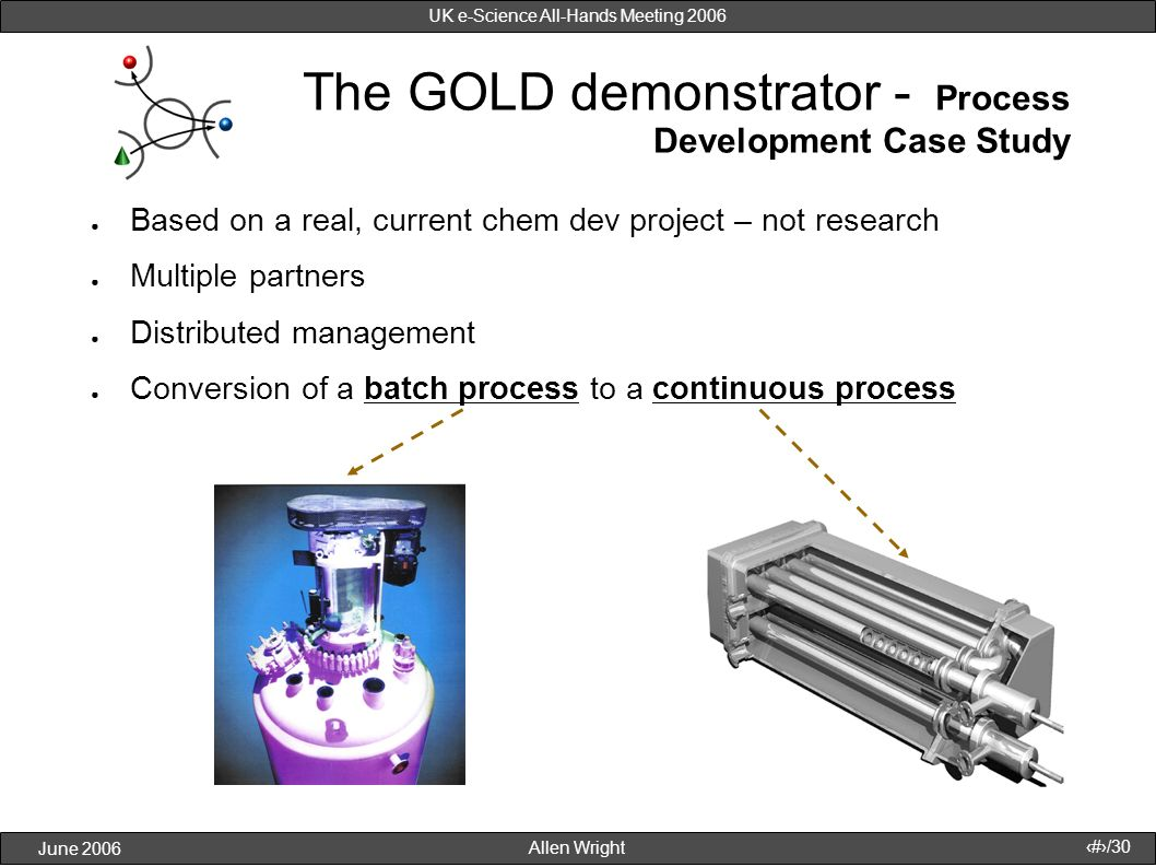 Allen Wright June 2006 20/30 UK e-Science All-Hands Meeting 2006 The GOLD demonstrator - Process Development Case Study Based on a real, current chem