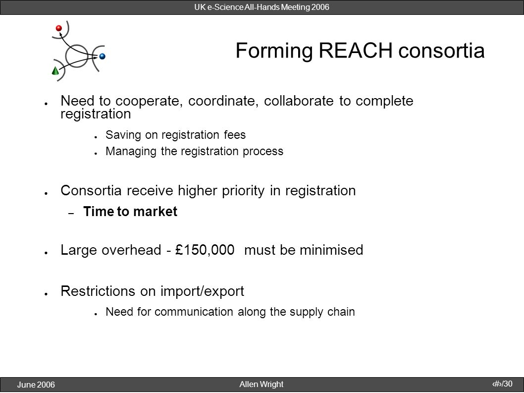 Allen Wright June 2006 30/30 UK e-Science All-Hands Meeting 2006 Forming REACH consortia Need to cooperate, coordinate, collaborate to complete regist