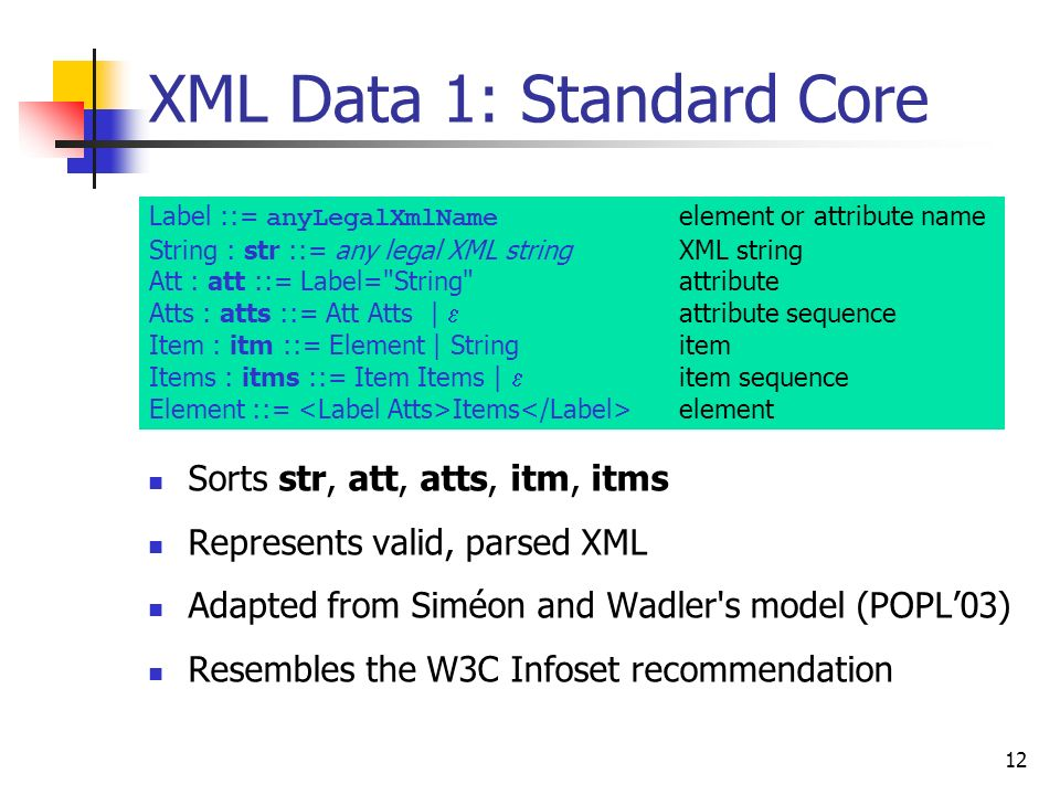12 XML Data 1: Standard Core Label ::= anyLegalXmlName element or attribute name String : str ::= any legal XML stringXML string Att : att ::= Label= String attribute Atts : atts ::= Att Atts   attribute sequence Item : itm ::= Element   Stringitem Items : itms ::= Item Items   item sequence Element ::= Items element Sorts str, att, atts, itm, itms Represents valid, parsed XML Adapted from Siméon and Wadler s model (POPL03) Resembles the W3C Infoset recommendation