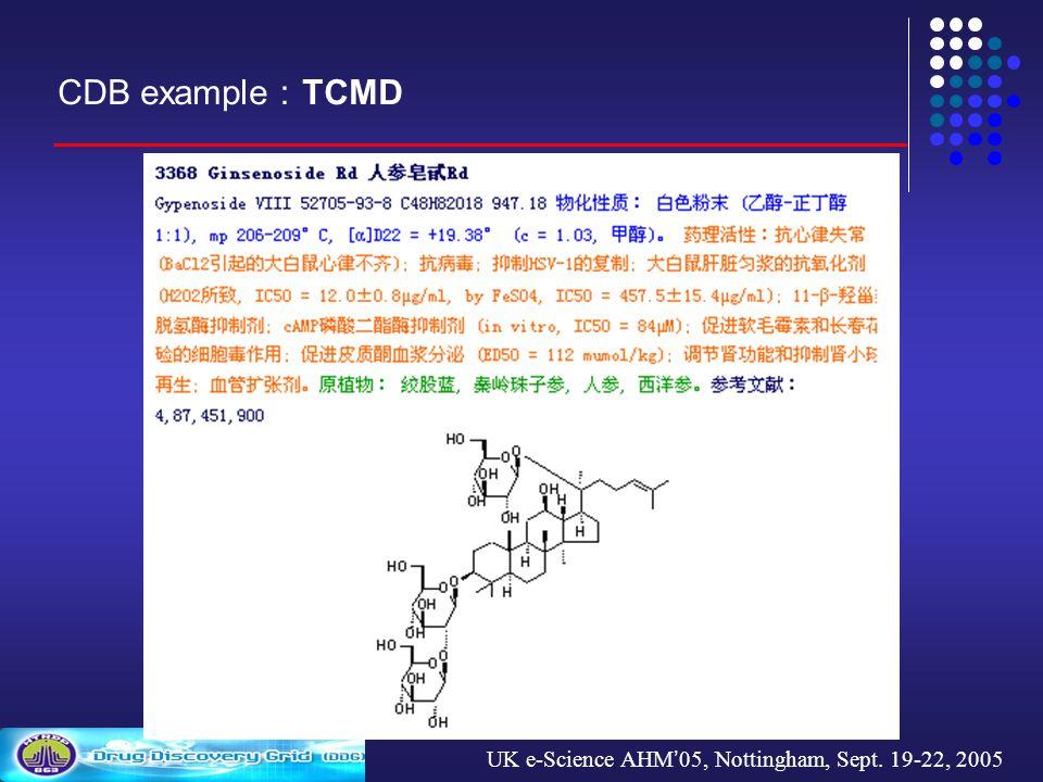 UK e-Science AHM 05, Nottingham, Sept. 19-22, 2005 CDB example TCMD