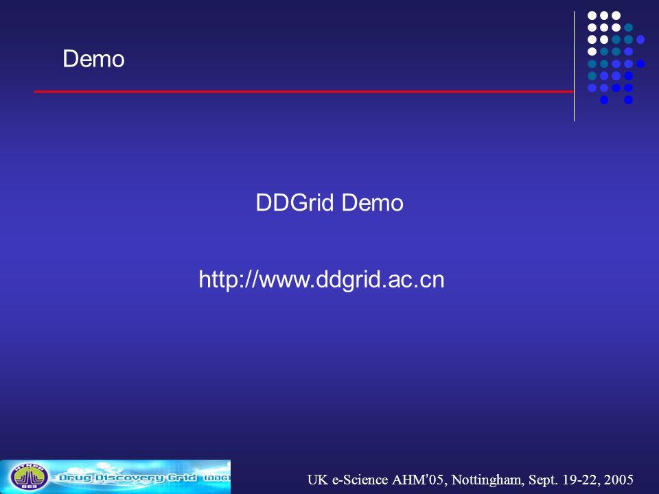 UK e-Science AHM 05, Nottingham, Sept. 19-22, 2005 DDGrid Demo http://www.ddgrid.ac.cn Demo