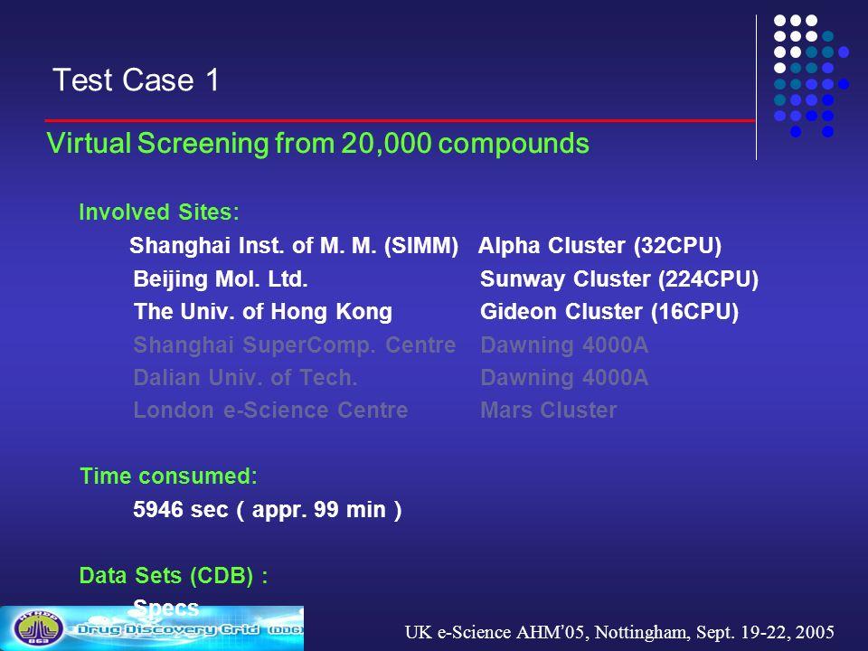 UK e-Science AHM 05, Nottingham, Sept.