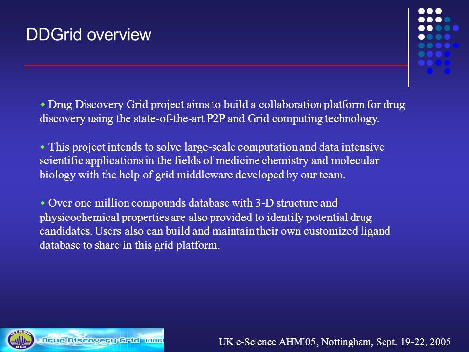 UK e-Science AHM 05, Nottingham, Sept.19-22, 2005 DDGrid Resources DDGrid Apps.
