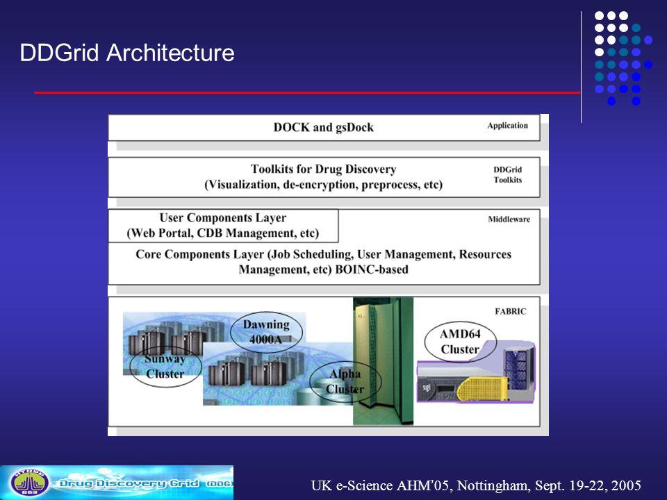 UK e-Science AHM 05, Nottingham, Sept. 19-22, 2005 CDB Structure Search