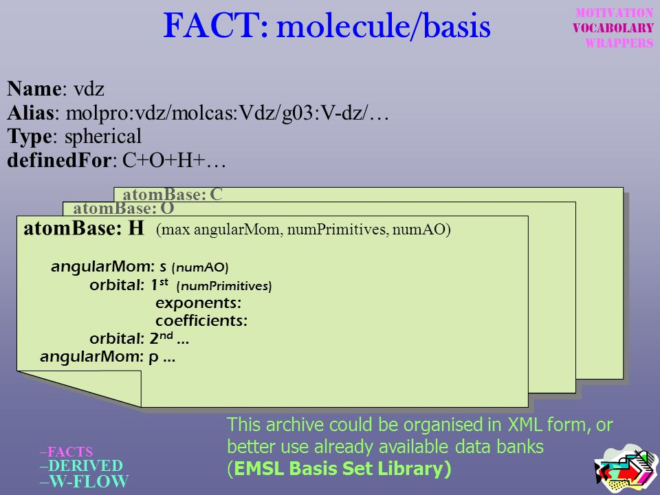 FACT: molecule/basis –FACTS –DERIVED –W-FLOW Name: vdz Alias: molpro:vdz/molcas:Vdz/g03:V-dz/… Type: spherical definedFor: C+O+H+… This archive could