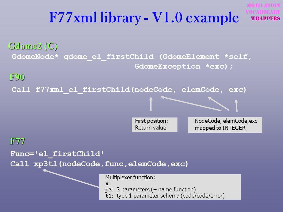 F77xml library - V1.0 example GdomeNode* gdome_el_firstChild (GdomeElement *self, GdomeException *exc); Call f77xml_el_firstChild(nodeCode, elemCode,