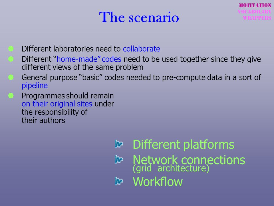 The scenario Different laboratories need to collaborate Different home-made codes need to be used together since they give different views of the same