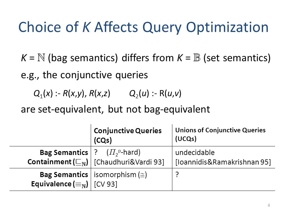 N [X]-Containment of UCQs Surprisingly, the natural ideas based on exact containment mappings / canonical databases fail here – Pair each CQ P in P with a unique CQ Q in Q such that P v N [X] Q.