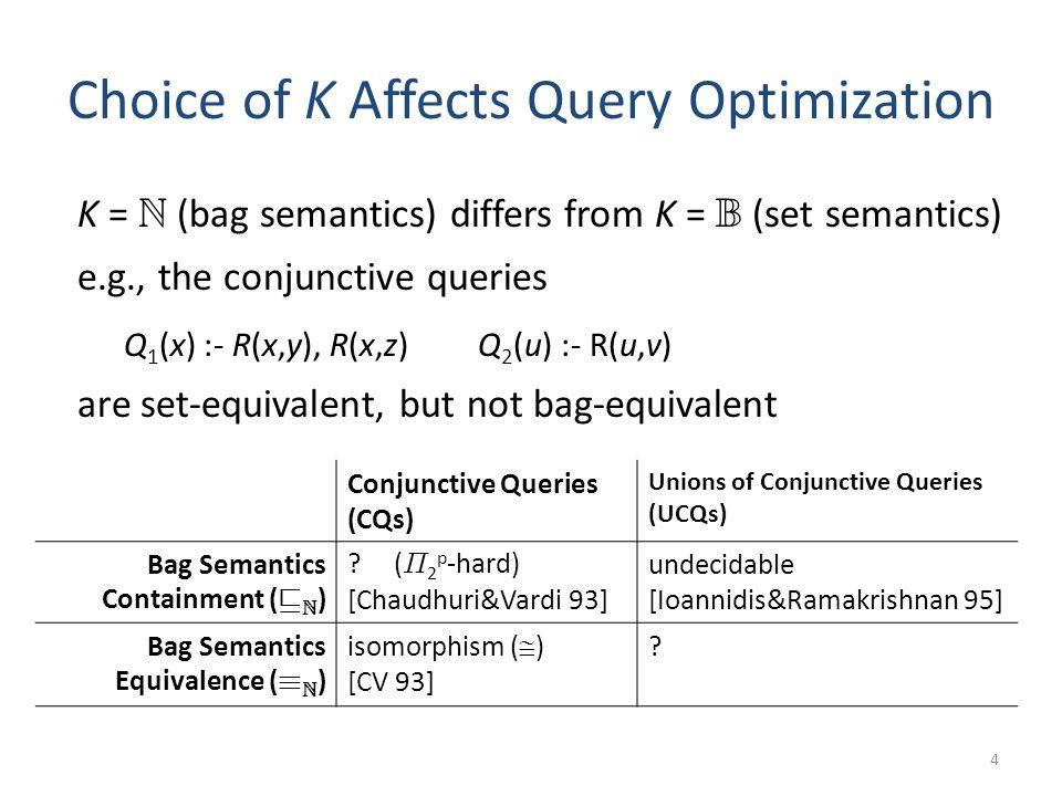 Choice of K Affects Query Optimization K = N (bag semantics) differs from K = B (set semantics) e.g., the conjunctive queries Q 1 (x) :- R(x,y), R(x,z