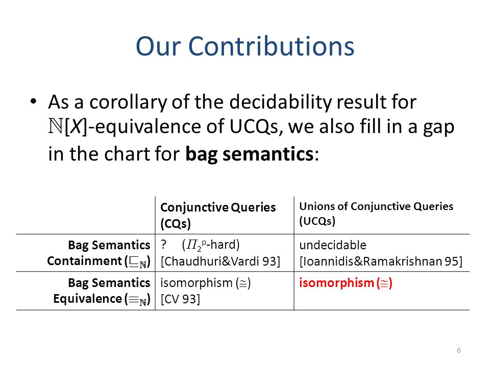 K-Containment for Queries For semiring K, define a · K b, 9 c.