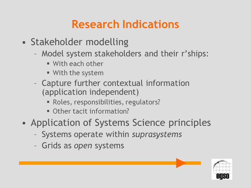 Research Indications Stakeholder modelling –Model system stakeholders and their rships: With each other With the system –Capture further contextual information (application independent) Roles, responsibilities, regulators.