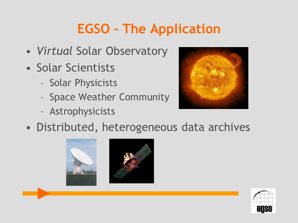 EGSO – The Application Virtual Solar Observatory Solar Scientists –Solar Physicists –Space Weather Community –Astrophysicists Distributed, heterogeneous data archives
