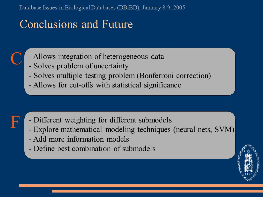Database Issues in Biological Databases (DBiBD), January 8-9, 2005 Conclusions and Future - Different weighting for different submodels - Explore mathematical modeling techniques (neural nets, SVM) - Add more information models - Define best combination of submodels F - Allows integration of heterogeneous data - Solves problem of uncertainty - Solves multiple testing problem (Bonferroni correction) - Allows for cut-offs with statistical significance C