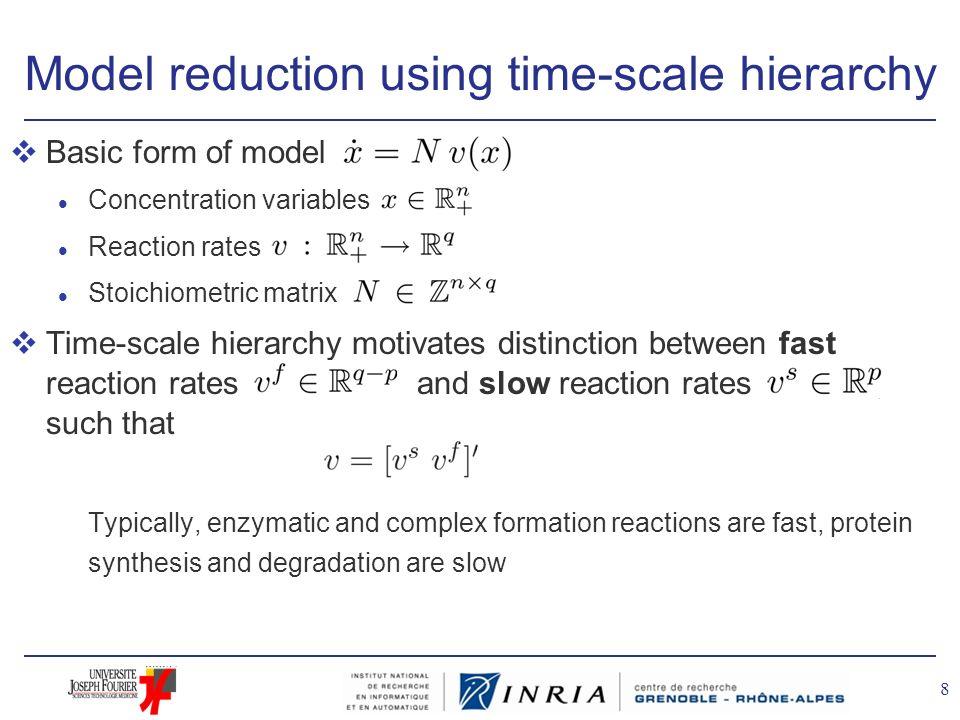Model reduction using time-scale hierarchy vBasic form of model l Concentration variables l Reaction rates l Stoichiometric matrix vTime-scale hierarc