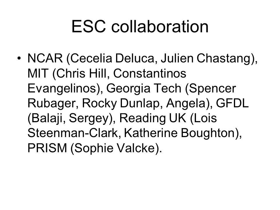 ESC collaboration NCAR (Cecelia Deluca, Julien Chastang), MIT (Chris Hill, Constantinos Evangelinos), Georgia Tech (Spencer Rubager, Rocky Dunlap, Angela), GFDL (Balaji, Sergey), Reading UK (Lois Steenman-Clark, Katherine Boughton), PRISM (Sophie Valcke).