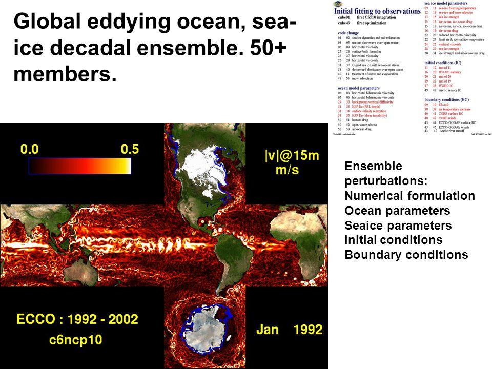 Global eddying ocean, sea- ice decadal ensemble. 50+ members.