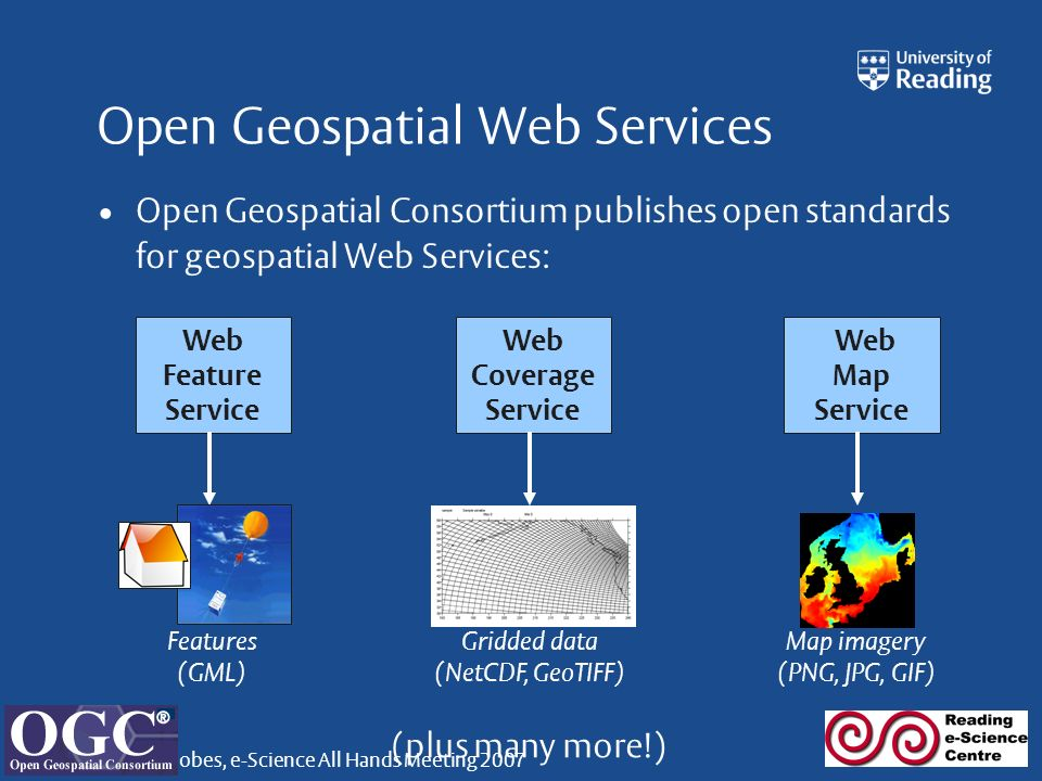 Virtual Globes, e-Science All Hands Meeting 2007 Open Geospatial Web Services Open Geospatial Consortium publishes open standards for geospatial Web Services: (plus many more!) Web Coverage Service Gridded data (NetCDF, GeoTIFF) Web Map Service Map imagery (PNG, JPG, GIF) Web Feature Service Features (GML)