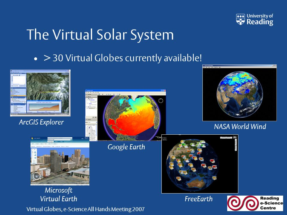 Virtual Globes, e-Science All Hands Meeting 2007 The Virtual Solar System > 30 Virtual Globes currently available.