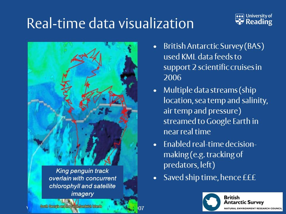 Virtual Globes, e-Science All Hands Meeting 2007 Real-time data visualization British Antarctic Survey (BAS) used KML data feeds to support 2 scientific cruises in 2006 Multiple data streams (ship location, sea temp and salinity, air temp and pressure) streamed to Google Earth in near real time Enabled real-time decision- making (e.g.