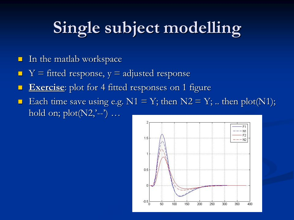 Single subject modelling In the matlab workspace In the matlab workspace Y = fitted response, y = adjusted response Y = fitted response, y = adjusted response Exercise: plot for 4 fitted responses on 1 figure Exercise: plot for 4 fitted responses on 1 figure Each time save using e.g.