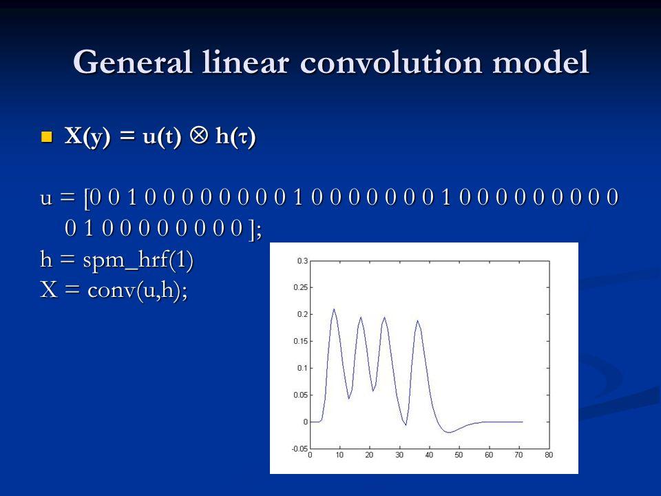 General linear convolution model X(y) = u(t) h(τ) X(y) = u(t) h(τ) u = [0 0 1 0 0 0 0 0 0 0 0 1 0 0 0 0 0 0 0 1 0 0 0 0 0 0 0 0 0 0 1 0 0 0 0 0 0 0 0 ]; h = spm_hrf(1) X = conv(u,h);