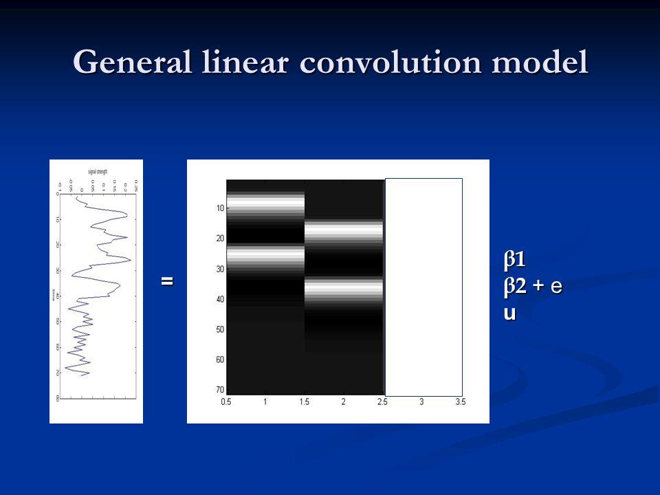 General linear convolution model = β1 β2 + e u
