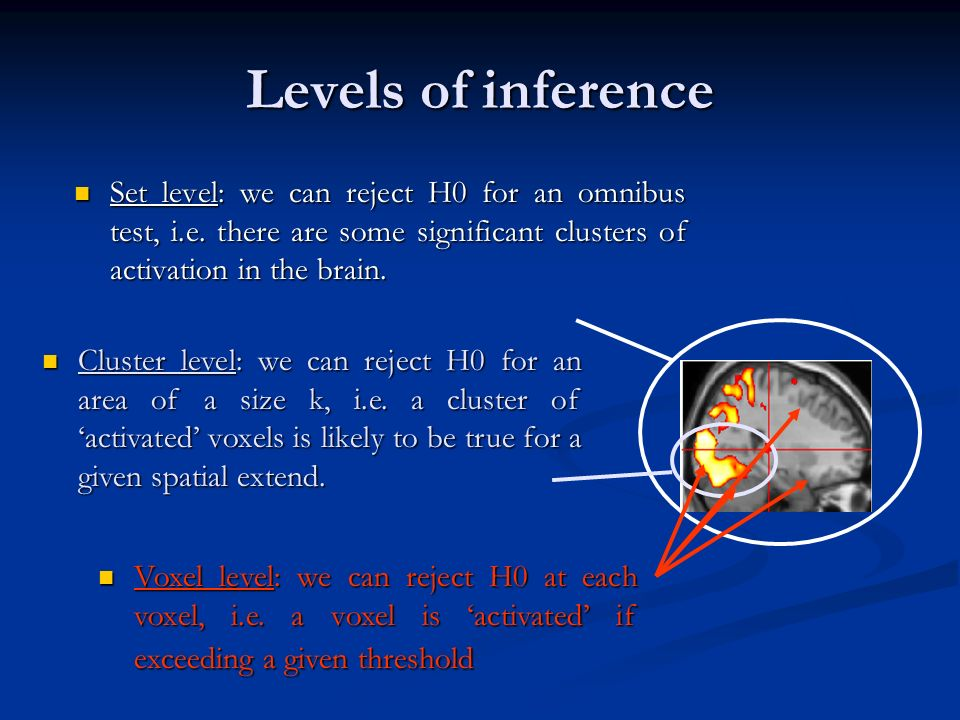 Levels of inference Set level: we can reject H0 for an omnibus test, i.e. there are some significant clusters of activation in the brain. Set level: w