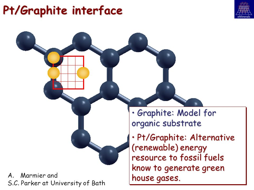 Pt/Graphite interface Graphite: Model for organic substrate Graphite: Model for organic substrate Pt/Graphite: Alternative (renewable) energy resource to fossil fuels know to generate green house gases.