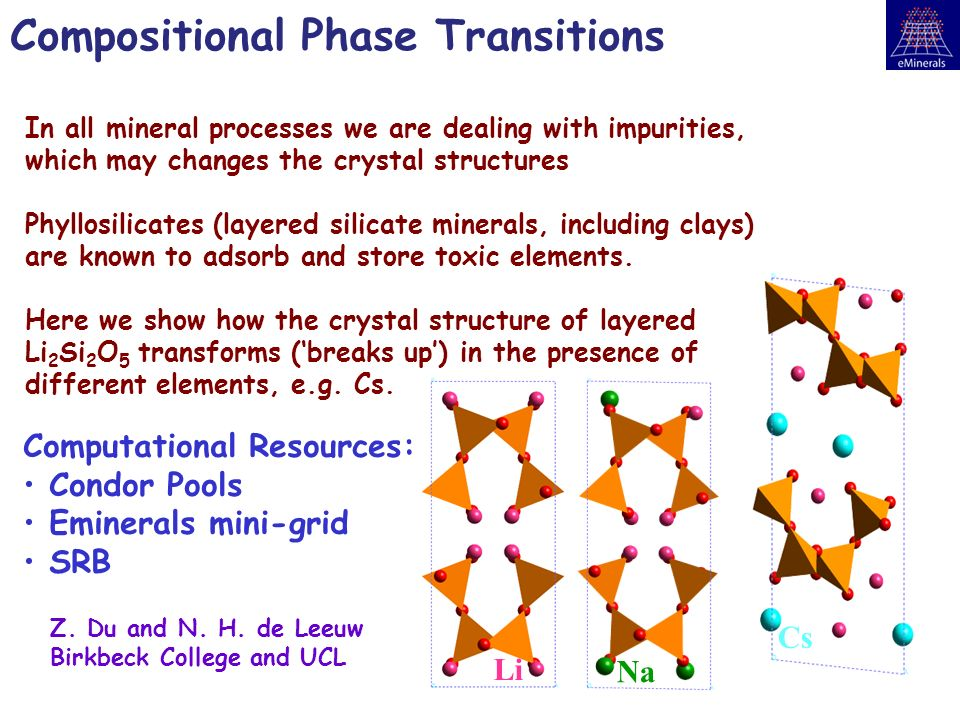 In all mineral processes we are dealing with impurities, which may changes the crystal structures Phyllosilicates (layered silicate minerals, including clays) are known to adsorb and store toxic elements.