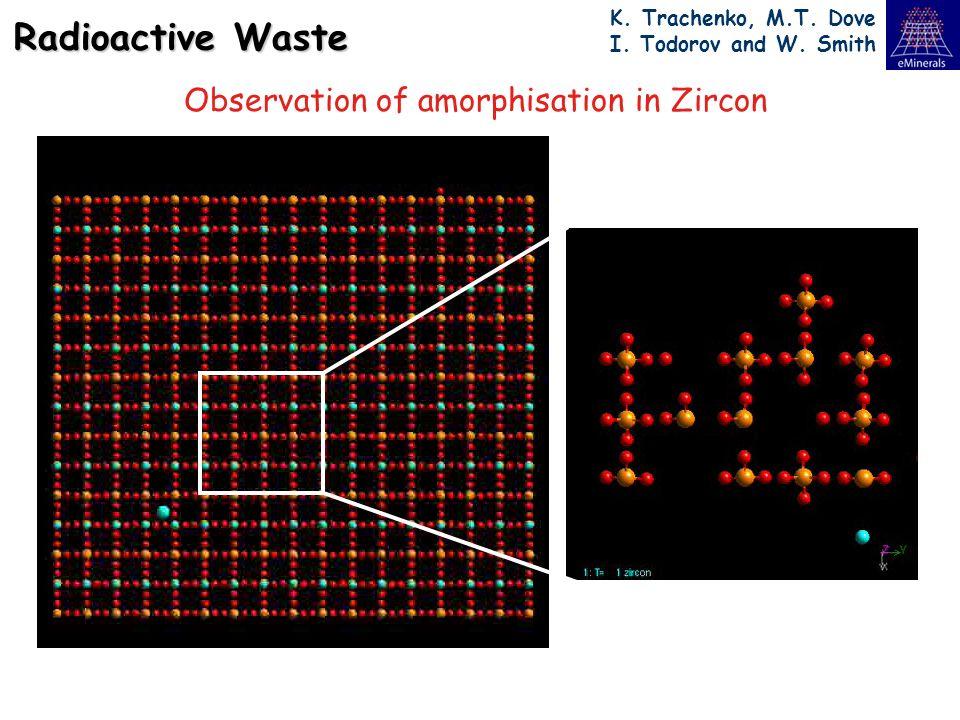 Radioactive Waste K. Trachenko, M.T. Dove I. Todorov and W.