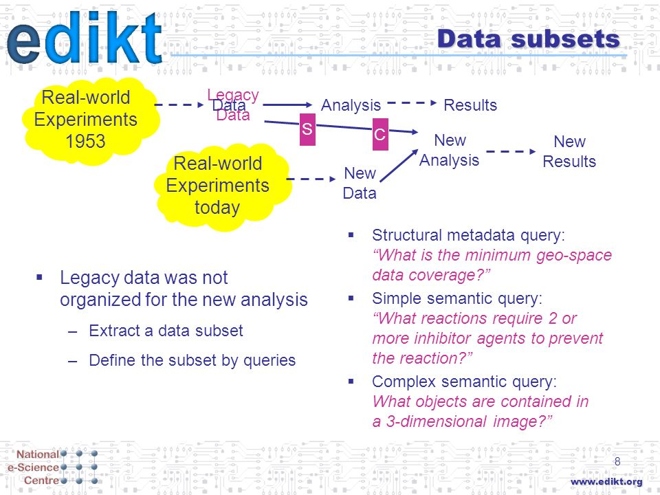 www.edikt.org 8 Data subsets Legacy data was not organized for the new analysis –Extract a data subset –Define the subset by queries Real-world Experiments 1953 Legacy Data Real-world Experiments today New Data Analysis New Analysis Data New Results Results Structural metadata query: What is the minimum geo-space data coverage.