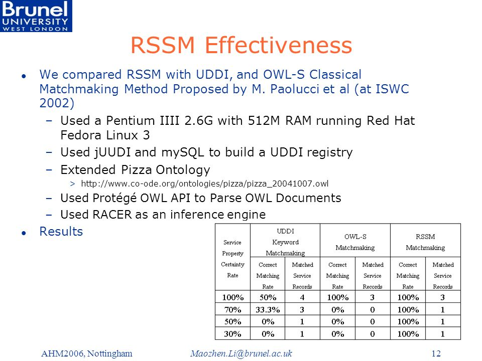 Maozhen.Li@brunel.ac.ukAHM2006, Nottingham12 RSSM Effectiveness l We compared RSSM with UDDI, and OWL-S Classical Matchmaking Method Proposed by M. Pa