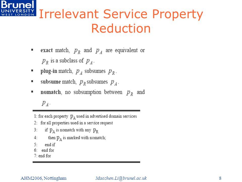 Maozhen.Li@brunel.ac.ukAHM2006, Nottingham8 Irrelevant Service Property Reduction