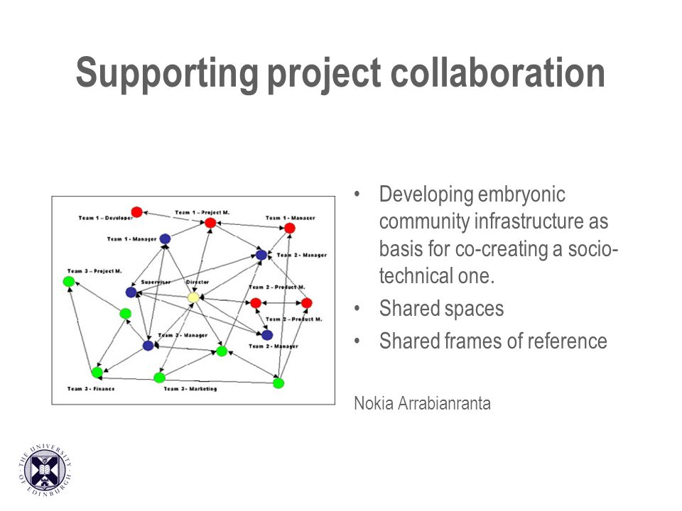Supporting project collaboration Developing embryonic community infrastructure as basis for co-creating a socio- technical one.