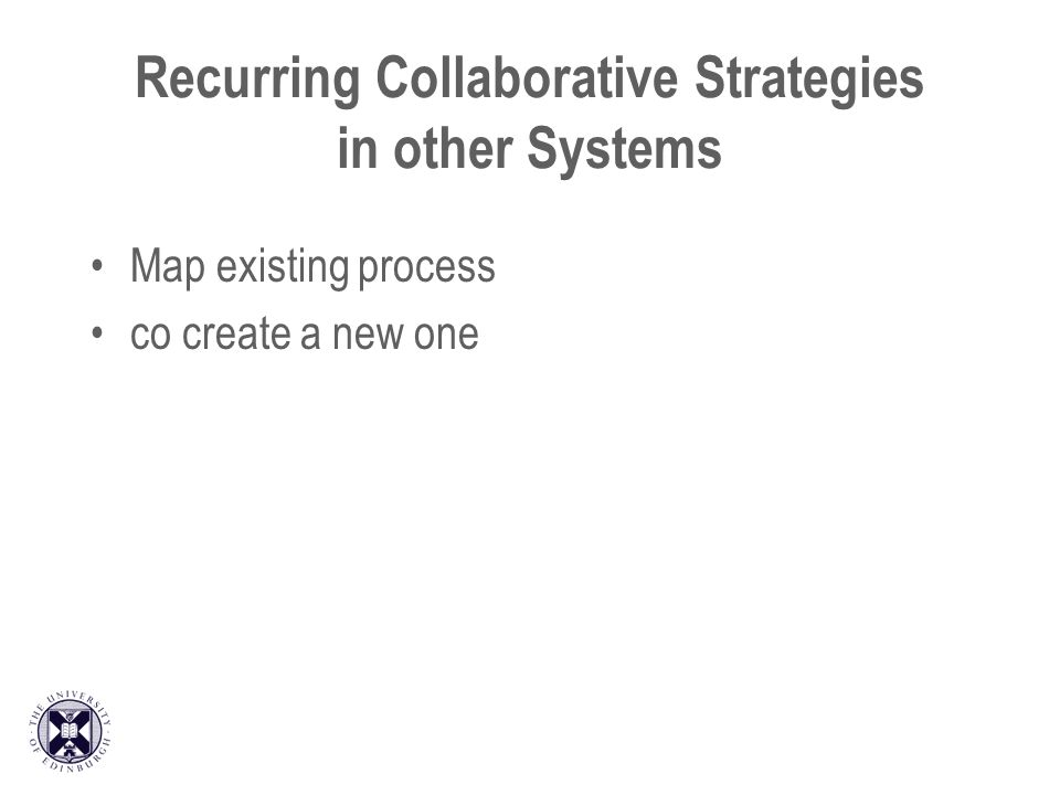 Recurring Collaborative Strategies in other Systems Map existing process co create a new one