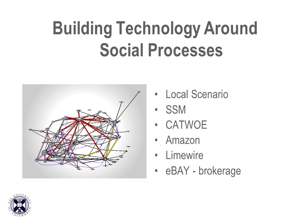 Building Technology Around Social Processes Local Scenario SSM CATWOE Amazon Limewire eBAY - brokerage
