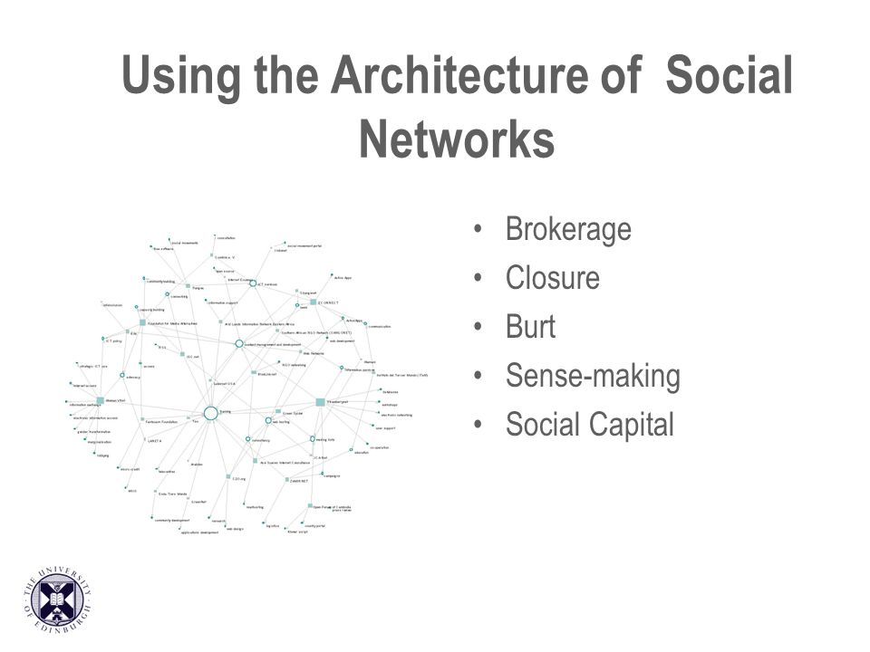 Using the Architecture of Social Networks Brokerage Closure Burt Sense-making Social Capital