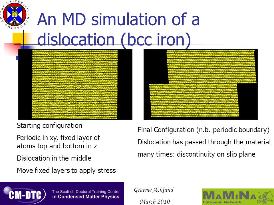 Graeme Ackland March 2010 An MD simulation of a dislocation (bcc iron) Starting configuration Periodic in xy, fixed layer of atoms top and bottom in z Dislocation in the middle Move fixed layers to apply stress Final Configuration (n.b.