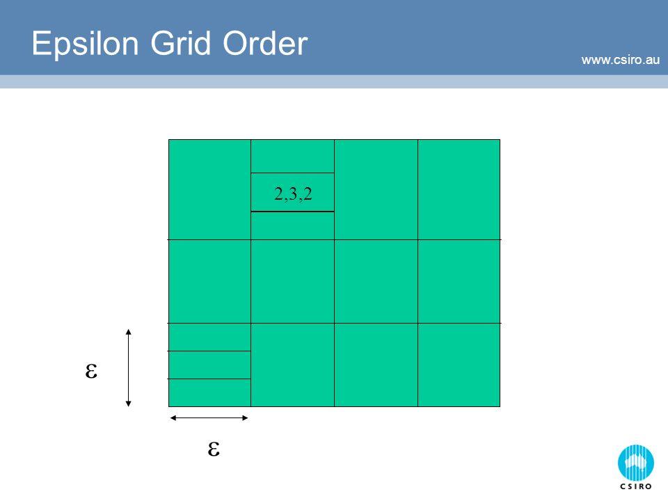 www.csiro.au Epsilon Grid Order 2,3,2