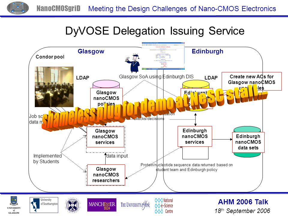 AHM 2006 Talk 18 th September 2006 NanoCMOSgriD Meeting the Design Challenges of Nano-CMOS Electronics DyVOSE Delegation Issuing Service PERMIS based Authorisation checks/decisions Glasgow Education VO policies GlasgowEdinburgh Condor pool Grid BLAST Data Service Nucleotide + Protein Sequence DB Grid-data Client Grid BLAST Service Edinburgh Education VO policies LDAP Implemented by Students Protein/nucleotide sequence data returned based on student team and Edinburgh policy data input Job scheduling/ data management Glasgow SoA using Edinburgh DIS Glasgow nanoCMOS policies Edinburgh nanoCMOS policies Edinburgh nanoCMOS data sets Edinburgh nanoCMOS services Glasgow nanoCMOS researchers Glasgow nanoCMOS services Create new ACs for Glasgow nanoCMOS users/roles
