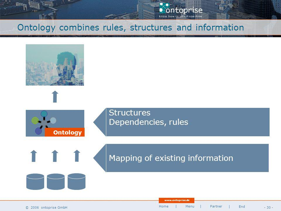 www.ontoprise.de © 2006 ontoprise GmbH Home - 30 - | Menu | Partner | End Ontology combines rules, structures and information Ontology Mapping of existing information Structures Dependencies, rules