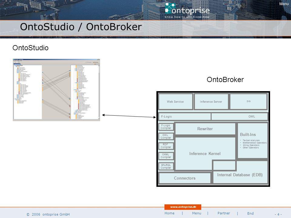 www.ontoprise.de © 2006 ontoprise GmbH Home - 5 - | Menu | Partner | End OntoStudio / OntoBroker / SemanticMiner Menu OntoStudio OntoBroker SemanticMiner OWL Compiler Inference Server F-Logic Compiler RDF Compiler OXML Compiler Inference Kernel Built-Ins Textual analyses Mathematical Operators String Operators Other Operators Internal Database (EDB) Web Service Connectors DIG F-LogicOWL Rewriter SPARQL Compiler