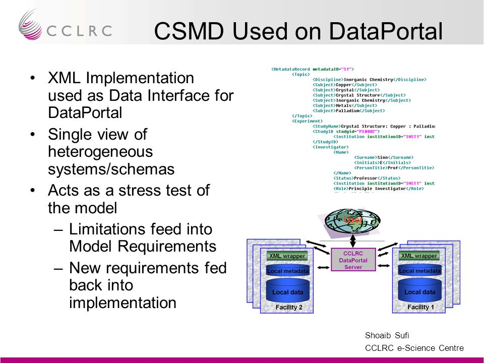 Shoaib Sufi CCLRC e-Science Centre Level 2 Type of Information captured: –Level 1 + DataHolding metadata (i.e.